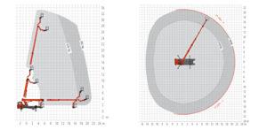 Diagramme T330
